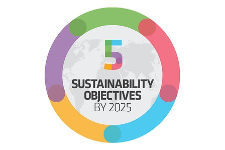 Logo 5 sustainability objectives