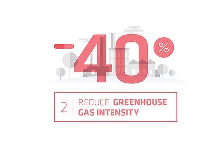 Logo carbone intensity target