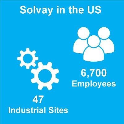 Infographic-US