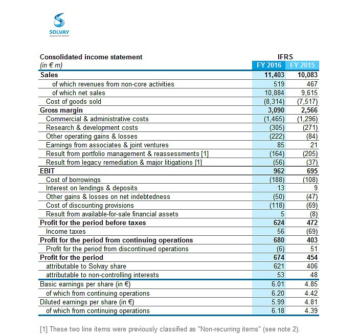 fy16-income-statement-en
