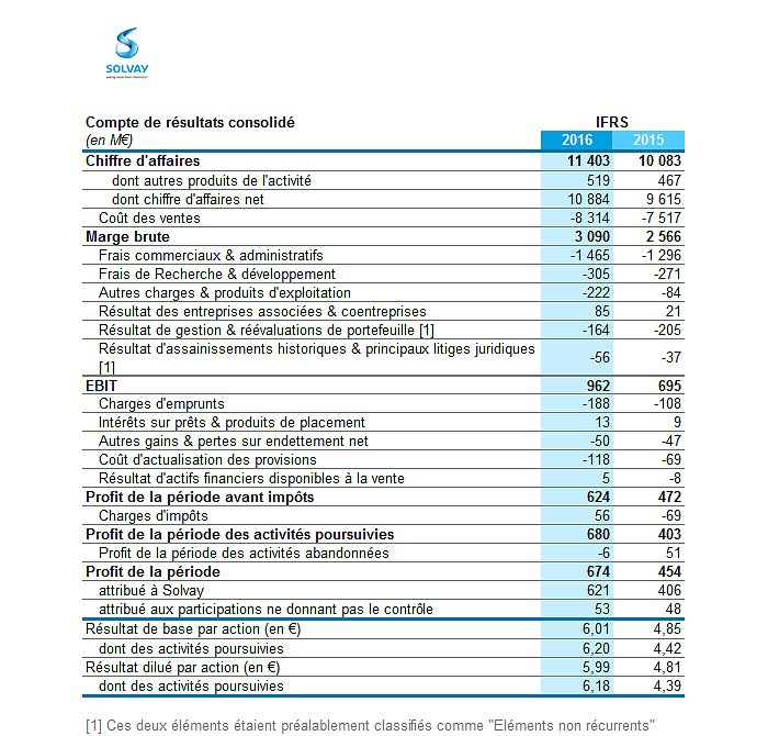 fy16-income-statement-fr