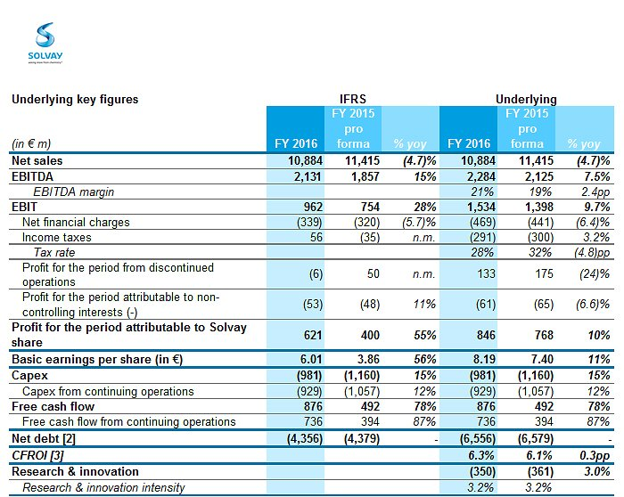 fy16-underlying-kf-en