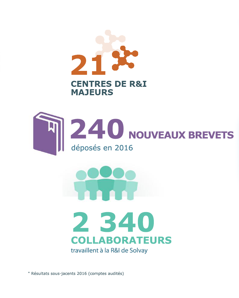 INFOGRAPHY FACTS & FIGURES 2016 (FR)
