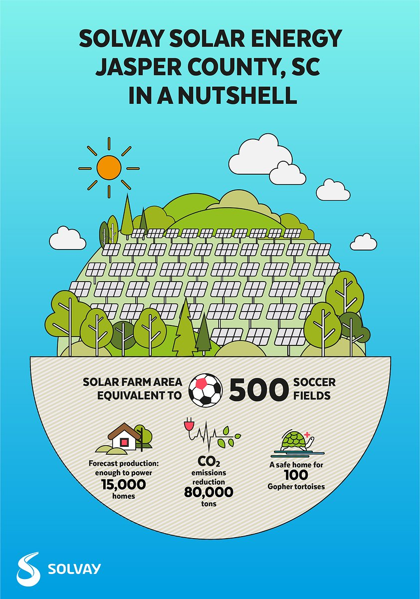 solar farm_illustration1