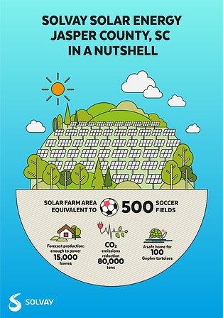 solar farm_illustration1_v5