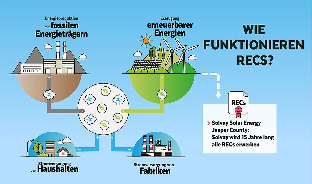 solar farm_illustration2_v4