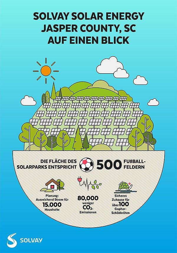 solar farm_illustration1_v4