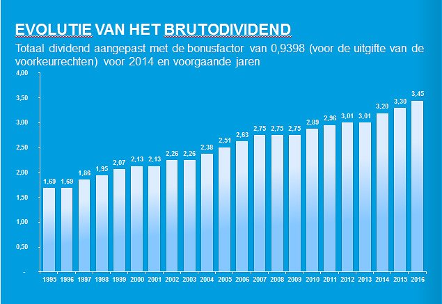 2016-dividend-evolution-nl