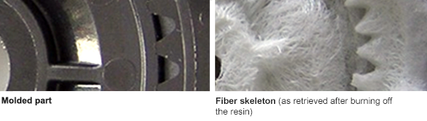 Molded-part-fiber-skeleton