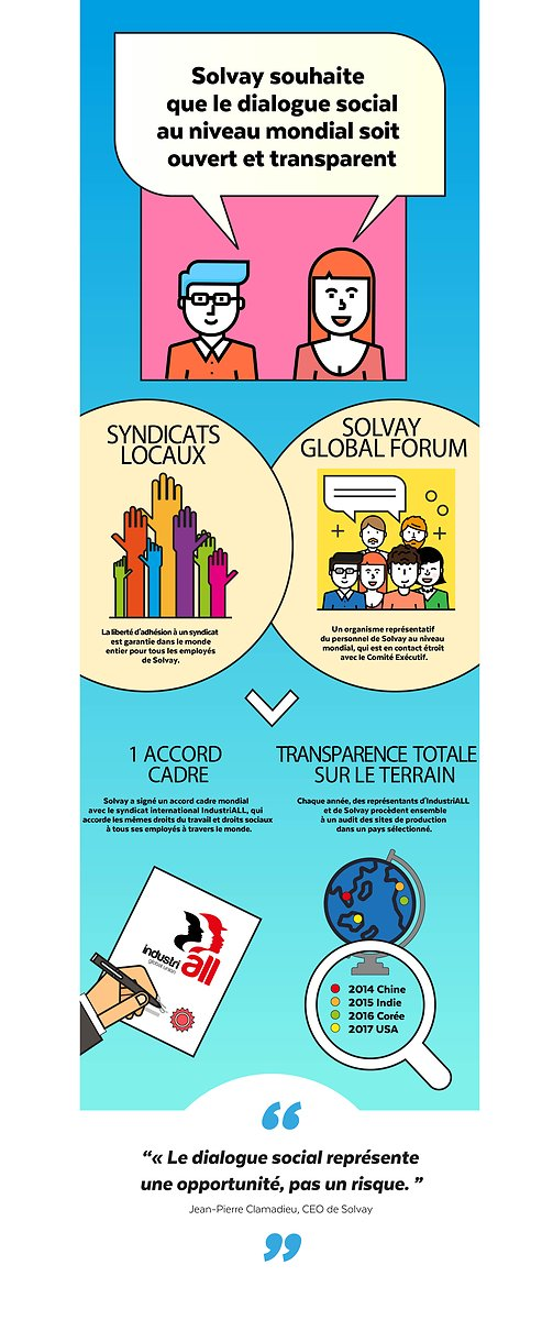 IndustriAll agreement infography