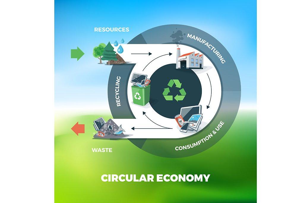 EMF Circular Economy 2