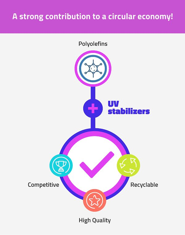 UV-Stabilizers_Infographic-new