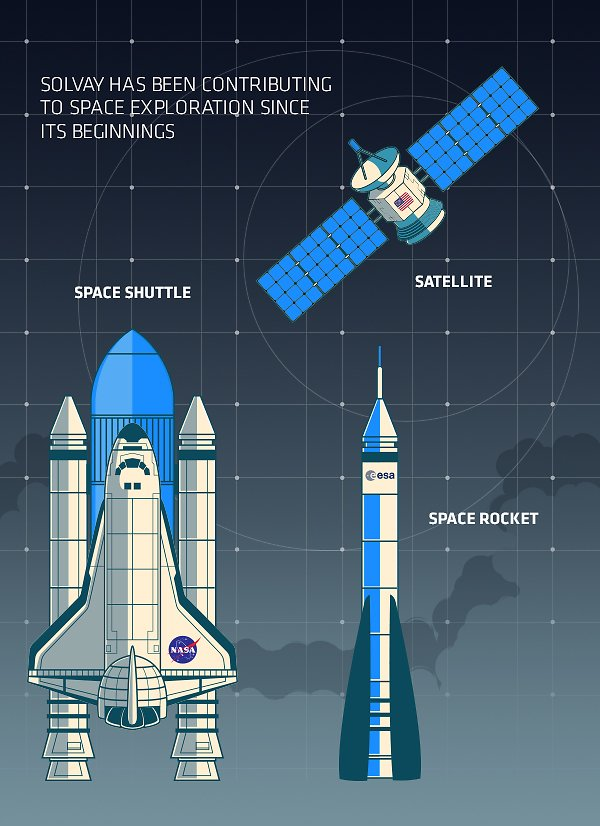 Solvay_Space applications_content visual