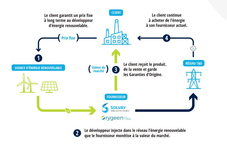 financial-ppa-fr