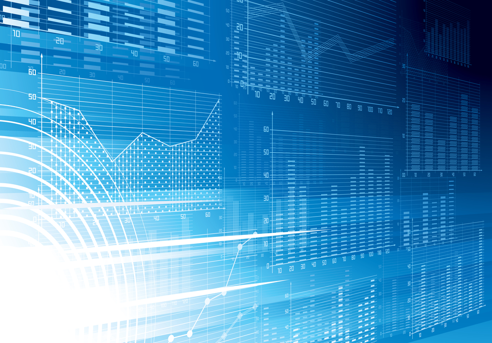 Share finance performance