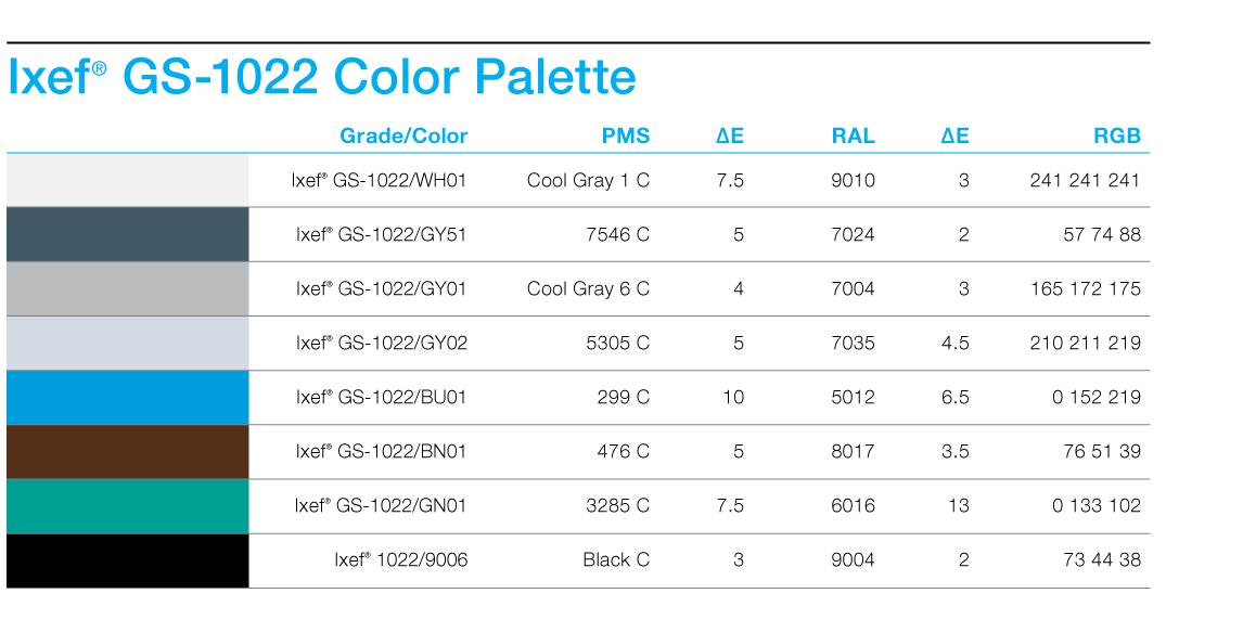 Ixef-gamma-stabilized-colors