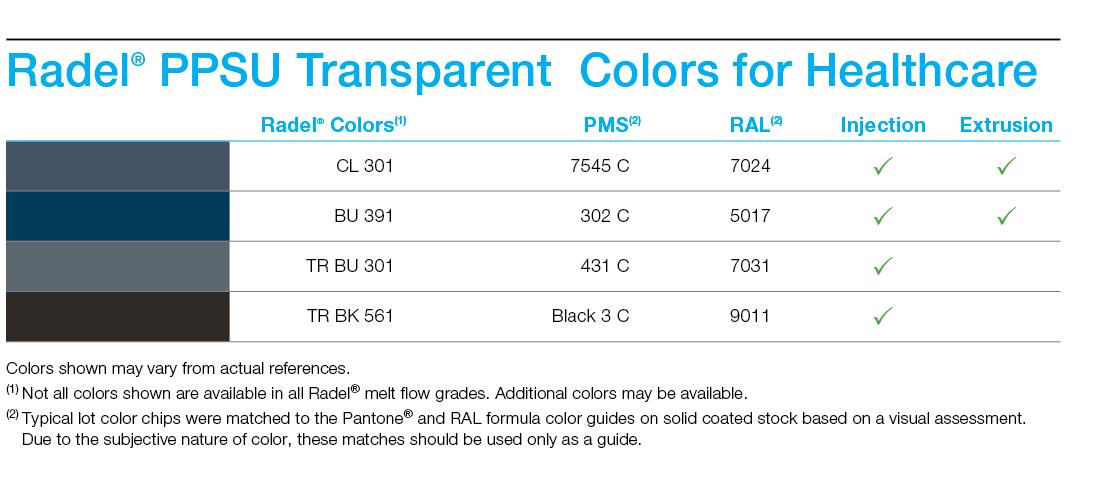 Radel-Transparent-Colors