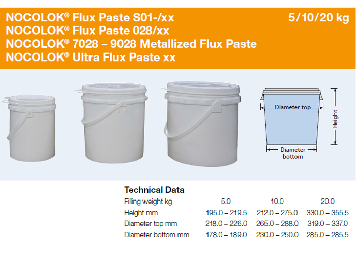 NOCOLOK-packaging-flux-pastes