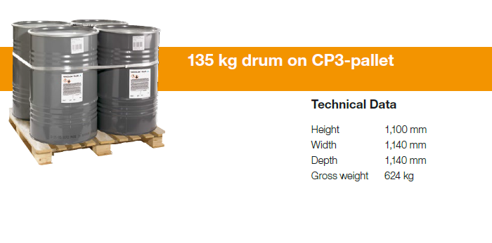 NOCOLOK-packaging-135kg-drum-pallet