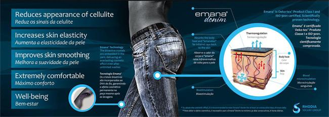 Solvay_Emana_Denim